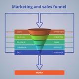 Modello dell'imbuto di vendite per la vostra presentazione di affari Illustrazione Vettoriale