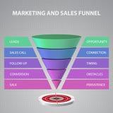 Modello dell'imbuto di vendite per la vostra presentazione di affari Illustrazione di Stock