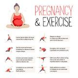 Modello dell'insegna per la pubblicità dell'yoga incinta Immagine Stock