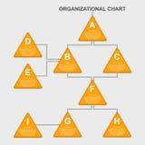 Modello dell'organigramma Fotografia Stock Libera da Diritti