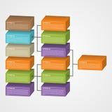 Modello dell'organigramma Immagini Stock Libere da Diritti