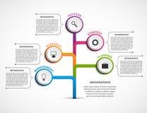 Modello dell'organigramma di progettazione di Infographic Infographics per l'insegna di presentazioni o di informazioni di affari illustrazione di stock