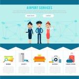 Modello della pagina dell'aeroporto principale Immagini Stock
