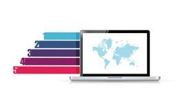 Modello delle insegne del grafico commerciale di progettazione del computer portatile Immagini Stock