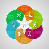 Modello di copertura del cerchio di Infographic royalty illustrazione gratis