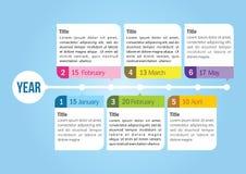 Modello di cronologia Immagini Stock