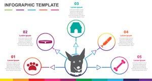 Modello di Infographic per l'animale domestico diagramma di Mindmap di 5 punti immagini stock libere da diritti