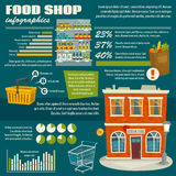 Modello di infographics del negozio di alimento, statistiche del supermercato, illustrazione del fumetto Fotografia Stock