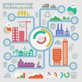 Modello di infographics della città di eco di vettore del Lat Immagini Stock