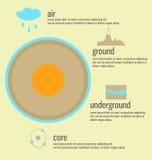 Modello di infographics della terra illustrazione vettoriale