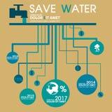 Modello di progettazione dell'elemento di Infographic dell'ambiente e di ecologia Immagini Stock Libere da Diritti