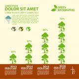 Modello di progettazione di Infographic di ecologia con l'illustrazione grafica dell'insieme di elementi Archivio di vettore negl Fotografie Stock Libere da Diritti