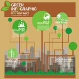 Modello di progettazione di Infographic di ecologia con l'illustrazione grafica dell'insieme di elementi Archivio di vettore negl Fotografia Stock