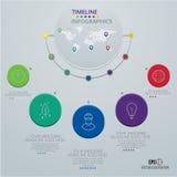 Modello di progettazione di Infographics di cronologia Immagine Stock