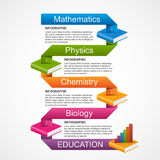 Modello di progettazione di Infographics di opzione di punto dei libri di istruzione Immagine Stock Libera da Diritti