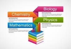 Modello di progettazione di Infographics di opzione di punto dei libri di istruzione Fotografie Stock Libere da Diritti