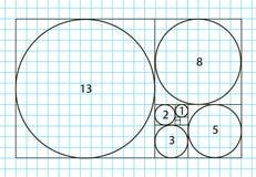 Modello dorato di rapporto, proporzioni divine, proporzione dorata Significati universali illustrazione vettoriale