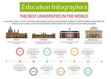 Modello infographic del cartello di istruzione royalty illustrazione gratis