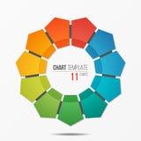 Modello infographic del grafico poligonale del cerchio con 11 parte illustrazione di stock