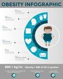 Modello infographic di obesità Immagine Stock Libera da Diritti