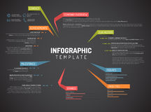 Modello infographic di progettazione di panoramica di Vector Company Immagine Stock Libera da Diritti