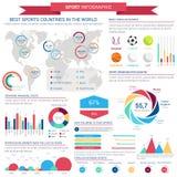 Modello infographic di sport con i grafici e la mappa Fotografia Stock Libera da Diritti