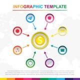 Modello infographic variopinto con 9 titoli, diagramma con i punti immagini stock