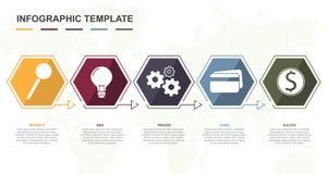 Modello infographic variopinto con 5 titoli, diagramma con i punti immagine stock