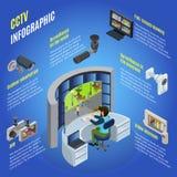 Modello isometrico del CCTV Infographic illustrazione vettoriale