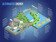 Modello isometrico di Infographic dell'energia alternativa illustrazione vettoriale