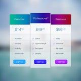 Modello moderno dello schermo dell'interfaccia utente per il cellulare Immagine Stock Libera da Diritti