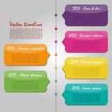 Modello moderno di progettazione di cronologia Fotografia Stock
