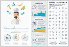 Modello piano di Infographic di progettazione dell'alimento Fotografie Stock Libere da Diritti