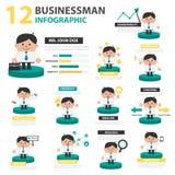 Modello piano per l'affare, uomo d'affari di progettazione del fumetto infographic sveglio dell'uomo d'affari con la lampadina, m illustrazione vettoriale
