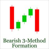 Modello ribassista del grafico del candeliere di formazione 3-Method Insieme della latta illustrazione di stock