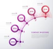 Modello startup di vettore di cronologia delle pietre miliari di Infographic Fotografie Stock