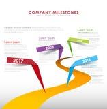 Modello startup di vettore di cronologia delle pietre miliari di Infographic Immagini Stock Libere da Diritti