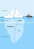 Modello strutturale della metafora dell'iceberg per psiche Clipart editabile Fotografia Stock