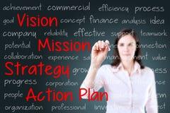 Modelo comercial de la escritura de la mujer de negocios Fondo para una tarjeta de la invitación o una enhorabuena fotos de archivo