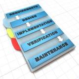 Modelo del ciclo vital de software de la cascada Fotografía de archivo libre de regalías