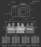 Modelo del diseño del Web site del vector Foto de archivo libre de regalías