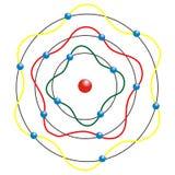 Modelo do átomo Fotos de Stock