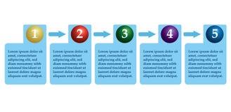 Modelo gráfico de la información - un proceso Fotografía de archivo