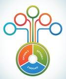 Modelo multicolor de los círculos de color de la presentación Foto de archivo