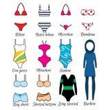 Modelos de los trajes de baño para las mujeres Fotografía de archivo libre de regalías