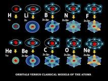 Modelos de Orbilal de los átomos Stock de ilustración