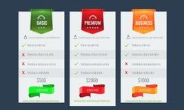 Moderiktiga kolonner för prislista och erbjudande Plan vektor Arkivbilder