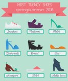 Moderiktiga kvinnors skor av den infographic vårsommarsäsongen royaltyfri illustrationer