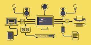 moderkort för maskinvara för datorcoolerCPU Royaltyfri Fotografi
