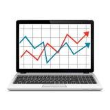 Modern bärbar dator med grafen på skärmen Finansstatistik rapport, statistikanalys Royaltyfri Fotografi
